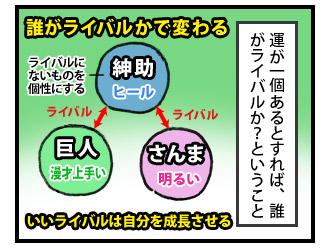 島田紳助に学ぶ超成功哲学! 3コマ目